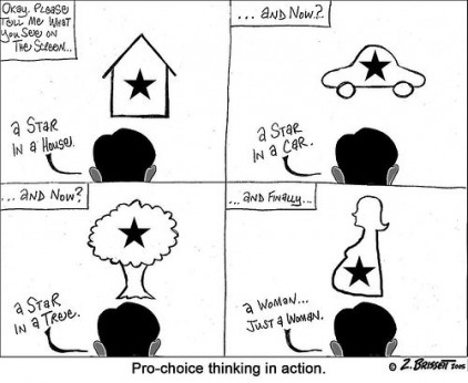 Pro-choice thinking